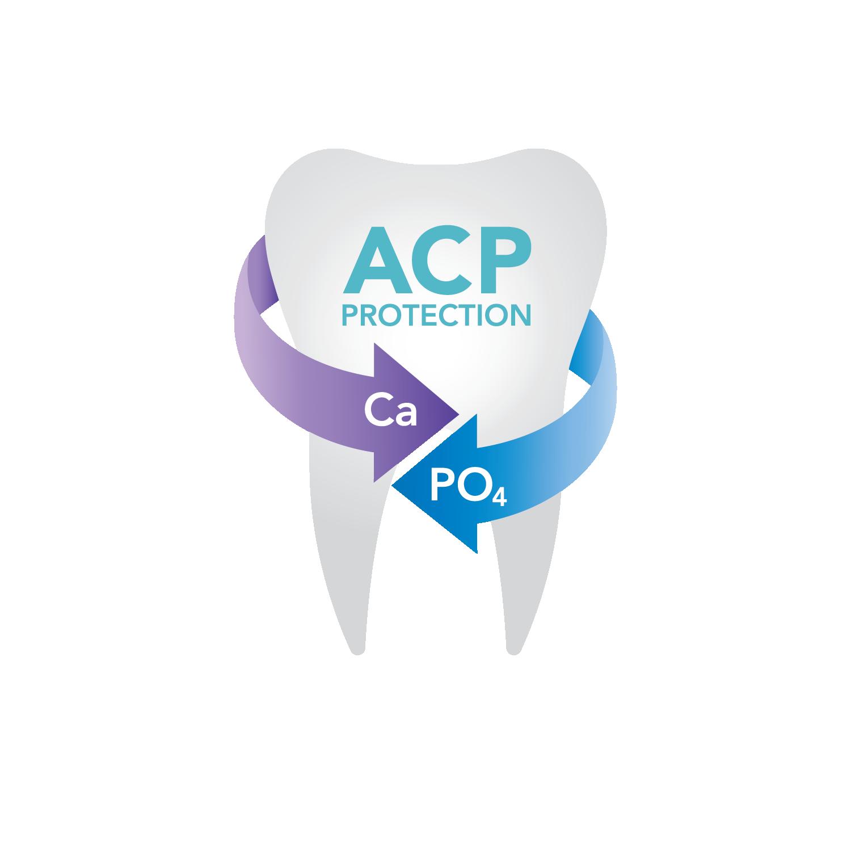 Enamelon Fluoride Toothpaste - ACP Protection