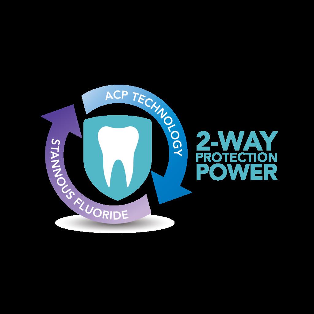 Enamelon Fluoride Toothpaste - 2-Way Protection Power